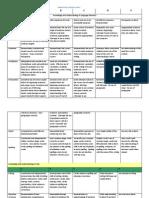 narrative criteria sheet