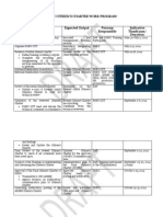 CC Work Program. Draft