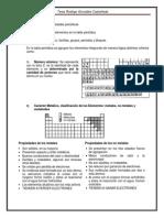 Tabla Periódica y Propiedades Periódicas_1