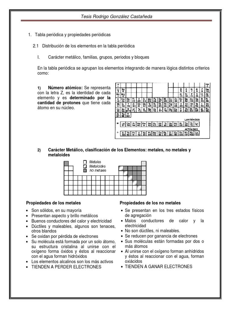 Tabla periodica letra z images periodic table and sample with tabla periodica z significa choice image periodic table and tabla periodica letra z images periodic table urtaz Image collections
