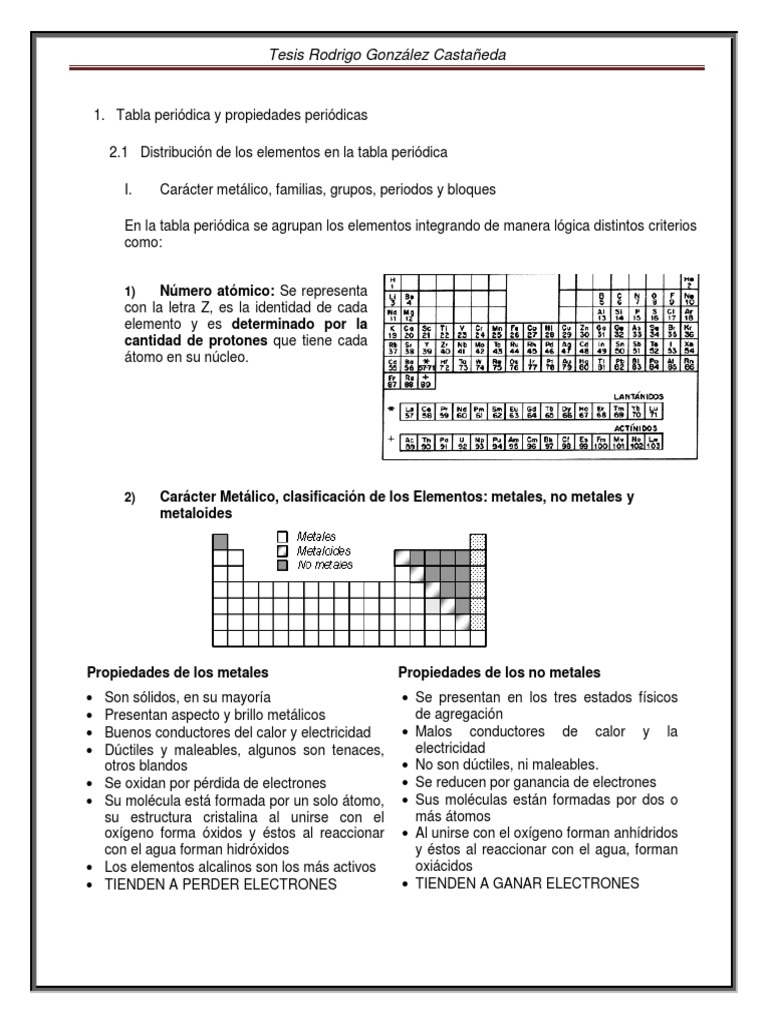 Tabla peridica y propiedades peridicas1 urtaz Gallery