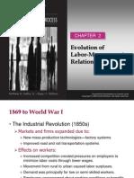 Bab 2 Slides-Evolution of Labor-Management Relationships