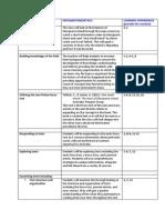 unit components edla table