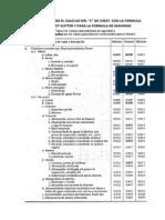 Coeficientes Para Formulas Antiguas y Otros