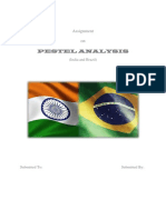 PESTEL Analysis of India-Brazil Relations