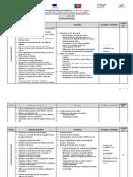 Planificação TIC 10 PTTAR -2014-2015.pdf