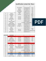15081675 Excel Formulas