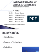 Derivatives Image
