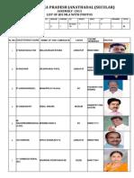 Jds Mlas List With Caste 2013