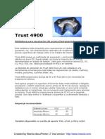 Trust 49001 TIG