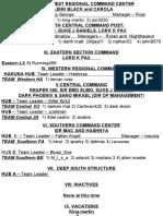 Alliance Command Structure