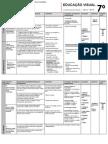 Planificação Educação Visual 7ºano (2014/15)