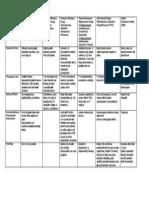 growth hormones & thyroid hormones.docx