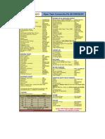 Piper Twin Comanche Pa30 Checklist