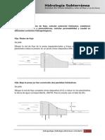 Hidrogeología_Actividad IVb