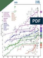 PV Cell Efficiencies Aug2014