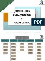 Concepto y terminos de ISO 9000-2005.pdf