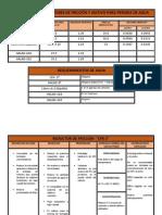 LUBRICANTES_O_REDUCTORES_DE_FRICCIÓ1.pdf