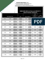 AGMA 9002A-86 Square Keyway Tolerances.pdf