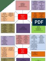 Planilha de tópicos - superior - Cópia.pdf