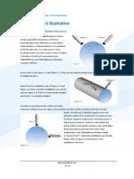 Shaft Vibration Measurement