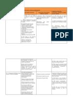 sessão 5Modelo de Auto-Avaliação das BE- metodologias de operacionalizaçãosessão x