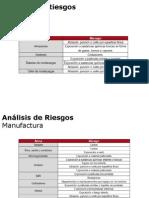 Análisis de Riesgos.pptx