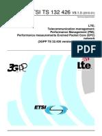 Lte Telecom Mgmt