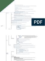 esquema estetic i.pdf