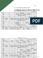 Orar SM Sem I 2014-2015(2)