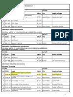 Courses 20132014