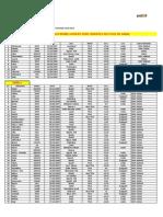 LYCEE DE SAKAL.pdf