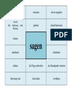 """Synonyme für """"sagen"""" in Erörterungen"""
