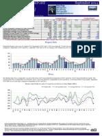 September 2014 West Hartford Market Report