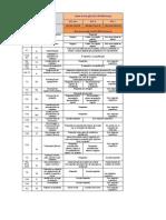ISO_3834_requisitos_EXCx.pdf