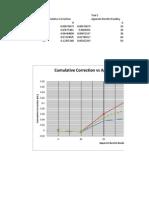 Lab 1 Graph (3lab)