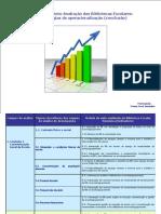 MODELO DE AUTO-AVALAÇÃO das BE - Mo delos de Operacionalização - Conclusão - QUADRO - BE - IGE