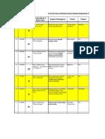 laporan-bpp-per-2005-2008-feb06-nov08-rev-09-final.xls