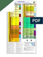 biochart.pdf