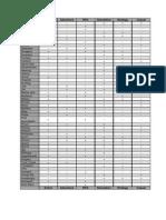 Dev.pdf