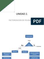 UNIDAD 2 FACTORIZACION CURSO PROP.pptx