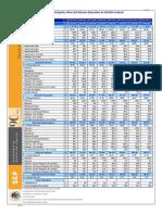 Cifras_DF_2011.pdf