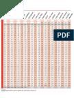 L1 a benidorm_2012.pdf