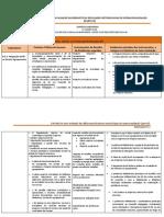 O modelo de auto-avaliação das BE
