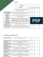 Checklist de politicas ricardo.docx