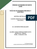 Bosquejo Historico Metrologia.pptx