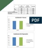 Graficas de proyecto VI semestre.xlsx