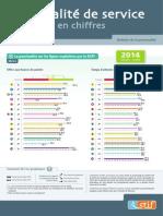 Bulletin de la ponctualité_n°16_Janvier-Juillet 2014.pdf