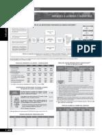 TRIBUTARIO indicadores.pdf