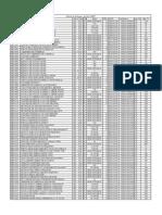 TABELA30_07.pdf